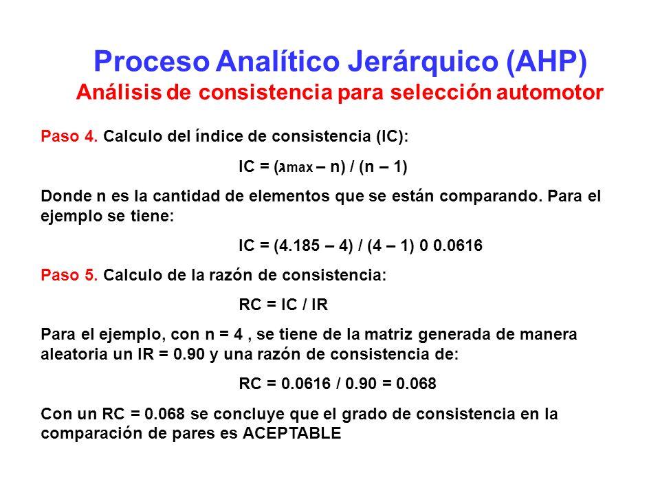 Proceso Analítico Jerárquico (AHP) Análisis de consistencia para selección automotor Paso 4. Calculo del índice de consistencia (IC): IC = ( max – n)