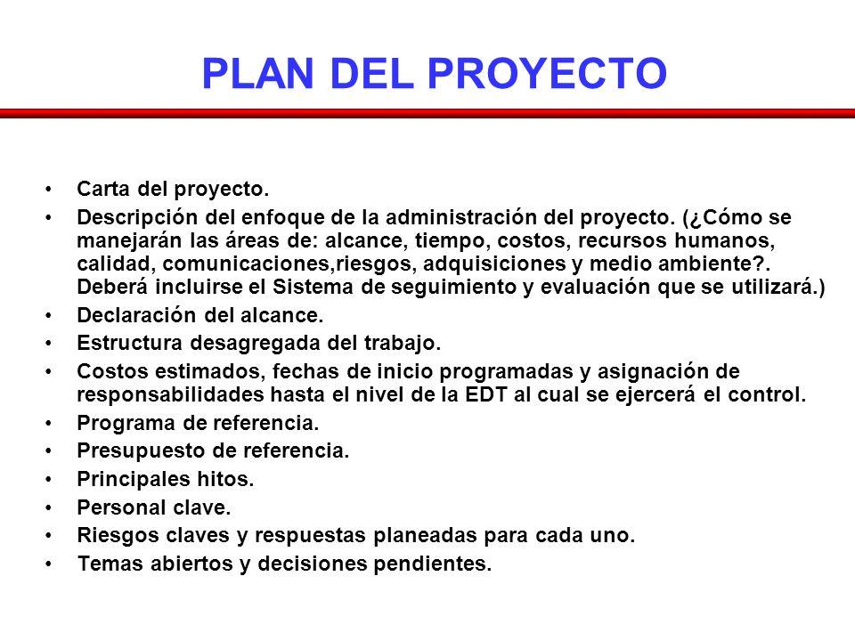 PLAN DEL PROYECTO Carta del proyecto. Descripción del enfoque de la administración del proyecto. (¿Cómo se manejarán las áreas de: alcance, tiempo, co