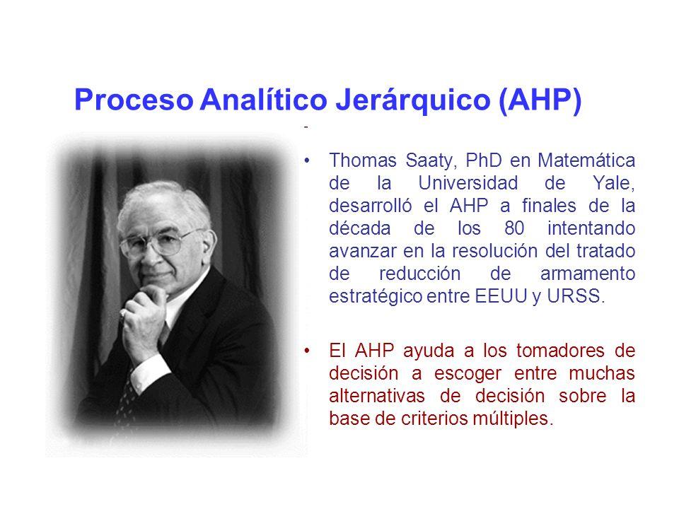 Proceso Analítico Jerárquico (AHP) Síntesis Procedimiento manual a los resultados de síntesis 1.