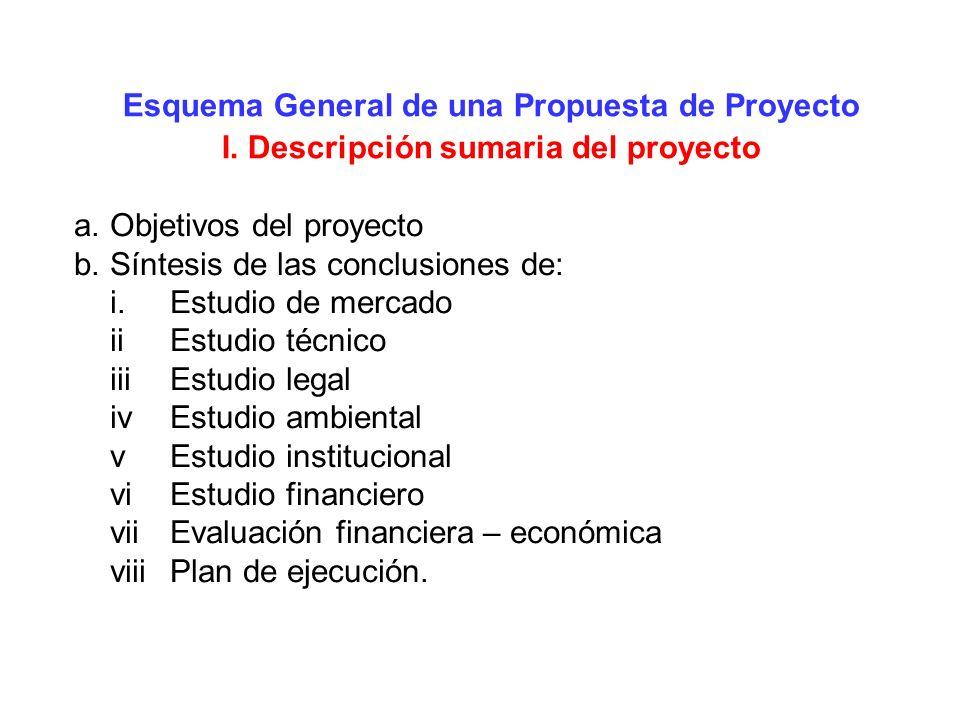 Esquema General de una Propuesta de Proyecto I. Descripción sumaria del proyecto a.Objetivos del proyecto b.Síntesis de las conclusiones de: i.Estudio