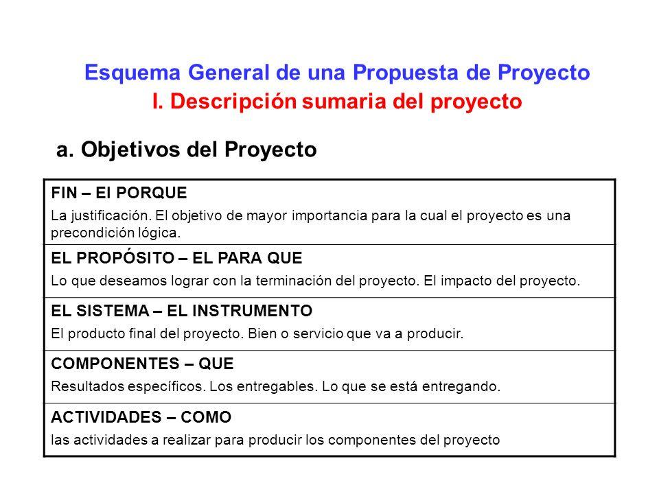 Esquema General de una Propuesta de Proyecto I. Descripción sumaria del proyecto a.Objetivos del Proyecto FIN – El PORQUE La justificación. El objetiv