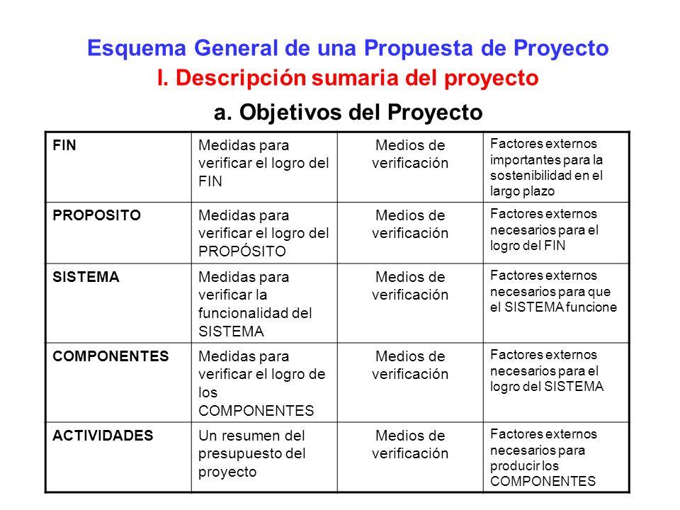 Esquema General de una Propuesta de Proyecto I. Descripción sumaria del proyecto a.Objetivos del Proyecto FINMedidas para verificar el logro del FIN M