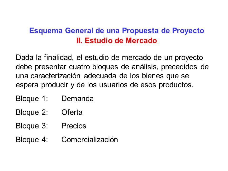 Esquema General de una Propuesta de Proyecto II. Estudio de Mercado Dada la finalidad, el estudio de mercado de un proyecto debe presentar cuatro bloq