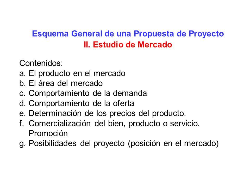 Esquema General de una Propuesta de Proyecto II. Estudio de Mercado Contenidos: a.El producto en el mercado b.El área del mercado c.Comportamiento de