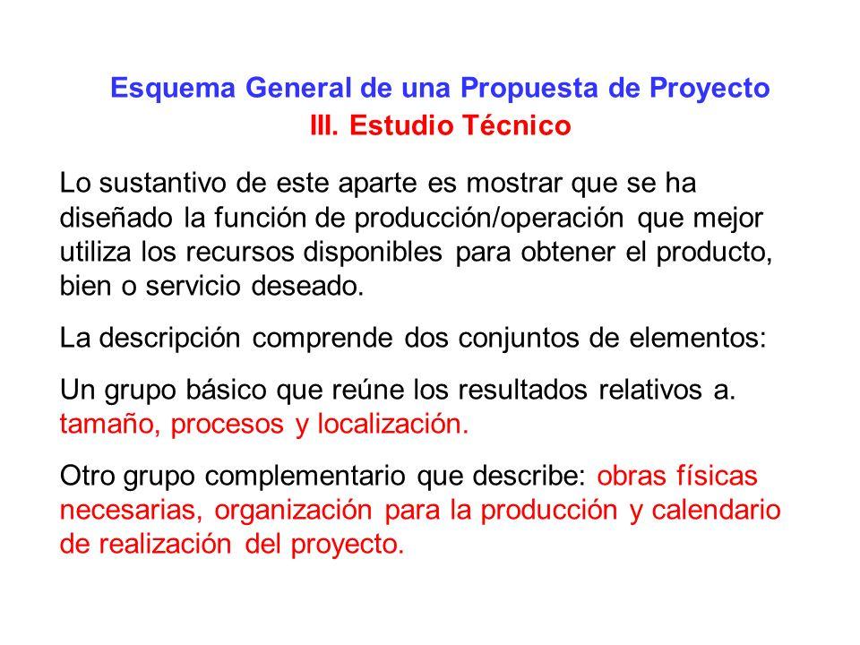 Esquema General de una Propuesta de Proyecto III. Estudio Técnico Lo sustantivo de este aparte es mostrar que se ha diseñado la función de producción/
