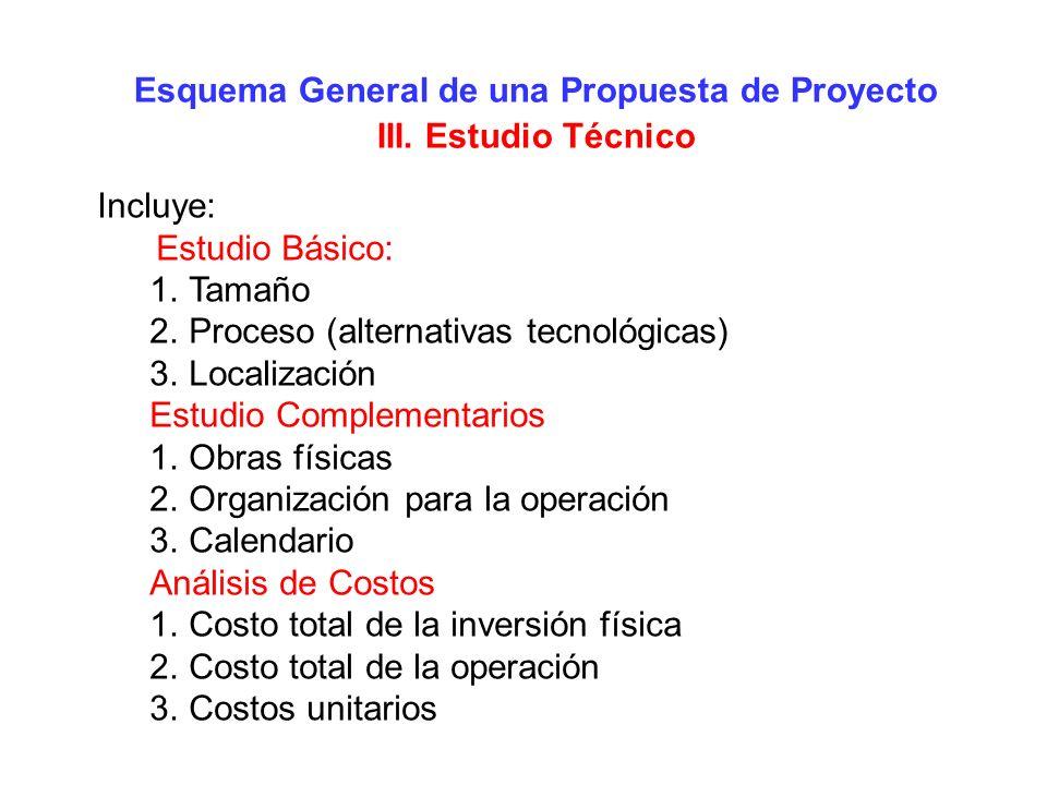 Esquema General de una Propuesta de Proyecto III. Estudio Técnico Incluye: Estudio Básico: 1.Tamaño 2.Proceso (alternativas tecnológicas) 3.Localizaci
