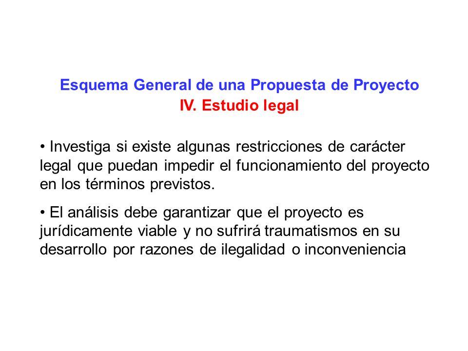 Esquema General de una Propuesta de Proyecto IV. Estudio legal Investiga si existe algunas restricciones de carácter legal que puedan impedir el funci