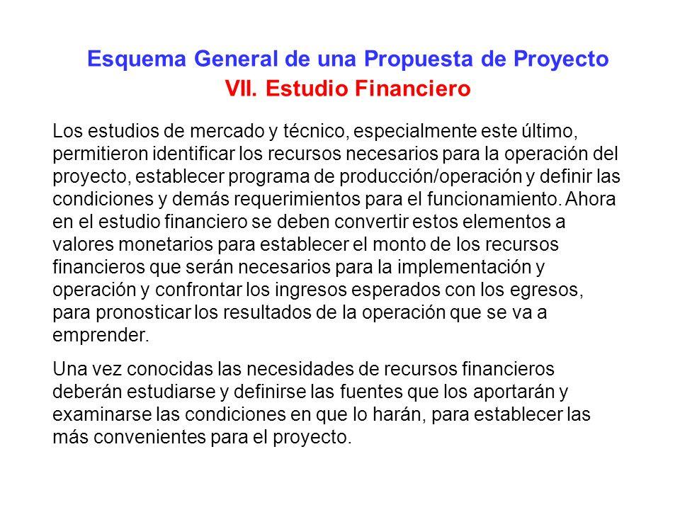 Esquema General de una Propuesta de Proyecto VII. Estudio Financiero Los estudios de mercado y técnico, especialmente este último, permitieron identif