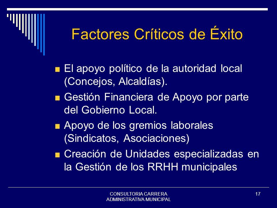 CONSULTORIA CARRERA ADMINISTRATIVA MUNICIPAL 17 Factores Críticos de Éxito El apoyo político de la autoridad local (Concejos, Alcaldías). Gestión Fina