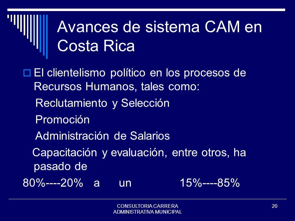 CONSULTORIA CARRERA ADMINISTRATIVA MUNICIPAL 20 Avances de sistema CAM en Costa Rica El clientelismo político en los procesos de Recursos Humanos, tal