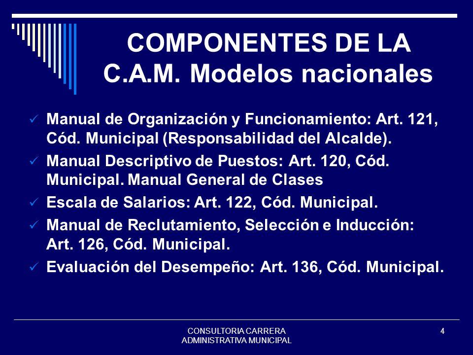 CONSULTORIA CARRERA ADMINISTRATIVA MUNICIPAL 4 COMPONENTES DE LA C.A.M. Modelos nacionales Manual de Organización y Funcionamiento: Art. 121, Cód. Mun