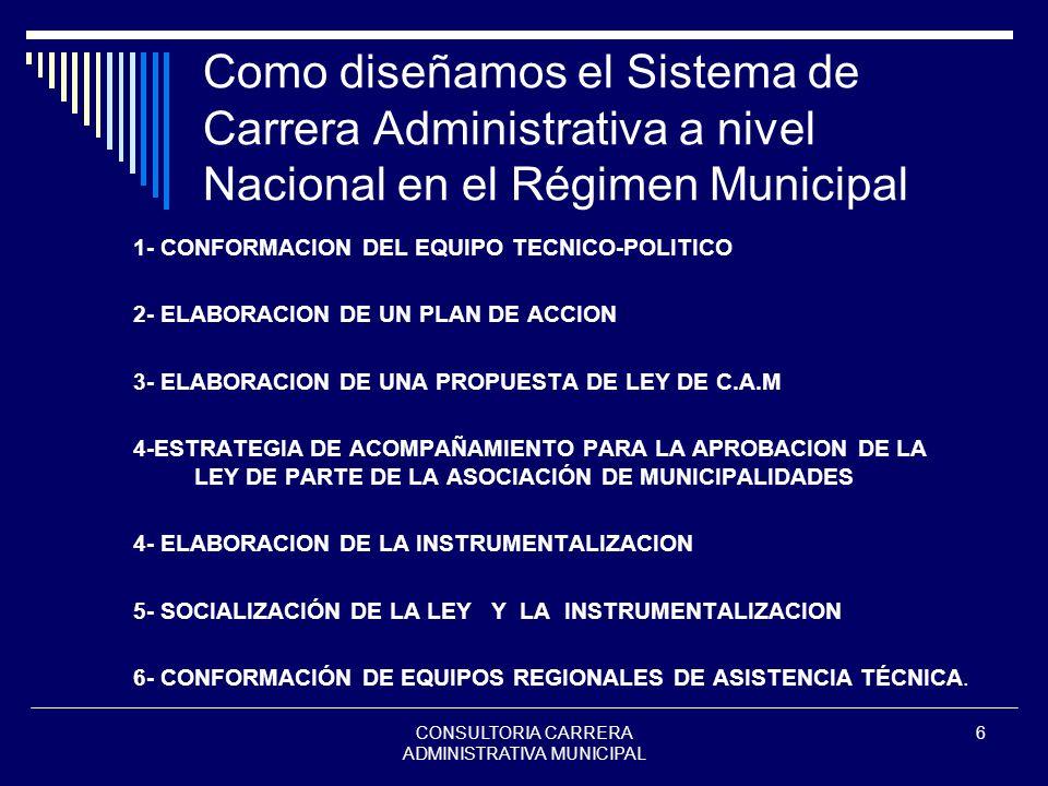 CONSULTORIA CARRERA ADMINISTRATIVA MUNICIPAL 7 Como diseñar un Sistema de Carrera Administrativa a nivel Nacional en el Régimen Municipal 7- DISEÑO DE UN SOFTWARE PARA LA IMPLEMENTACION CAM, QUE PUEDE ADAPTARSE LAS CONDICIONES DE CADA UNA DE LAS MUNICIPALIDADES.