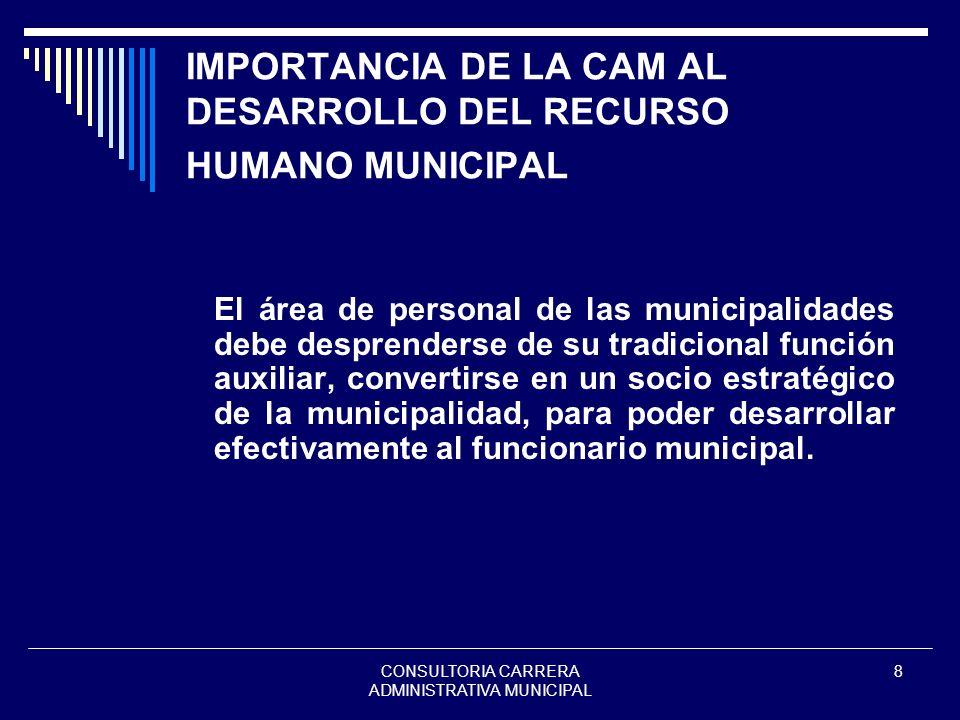CONSULTORIA CARRERA ADMINISTRATIVA MUNICIPAL 9 APORTE DE CAM A LA GESTION DE RECURSOS HUMANOS Evaluar el desempeño versus resultados municipales.
