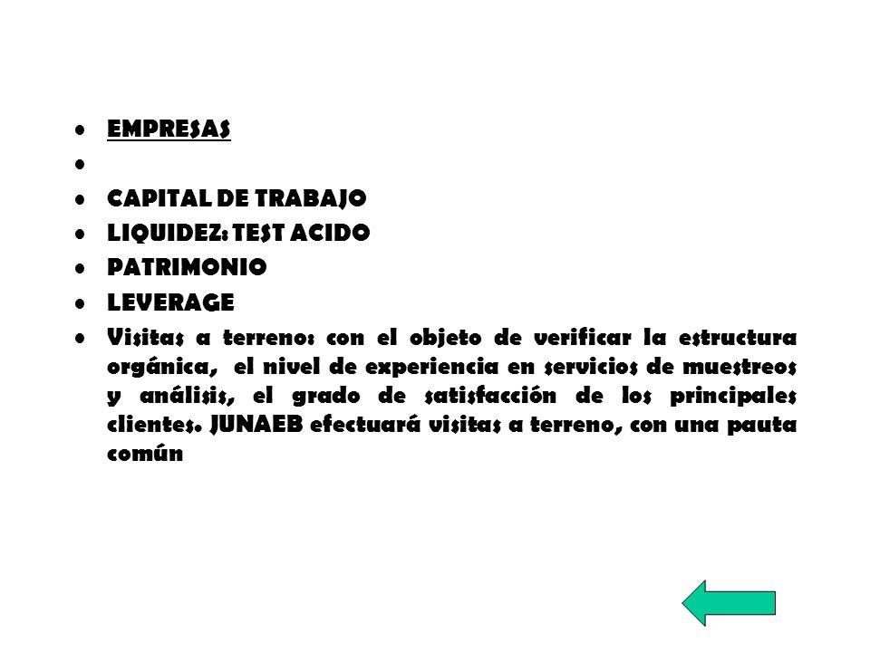 EMPRESAS CAPITAL DE TRABAJO LIQUIDEZ: TEST ACIDO PATRIMONIO LEVERAGE Visitas a terreno: con el objeto de verificar la estructura orgánica, el nivel de