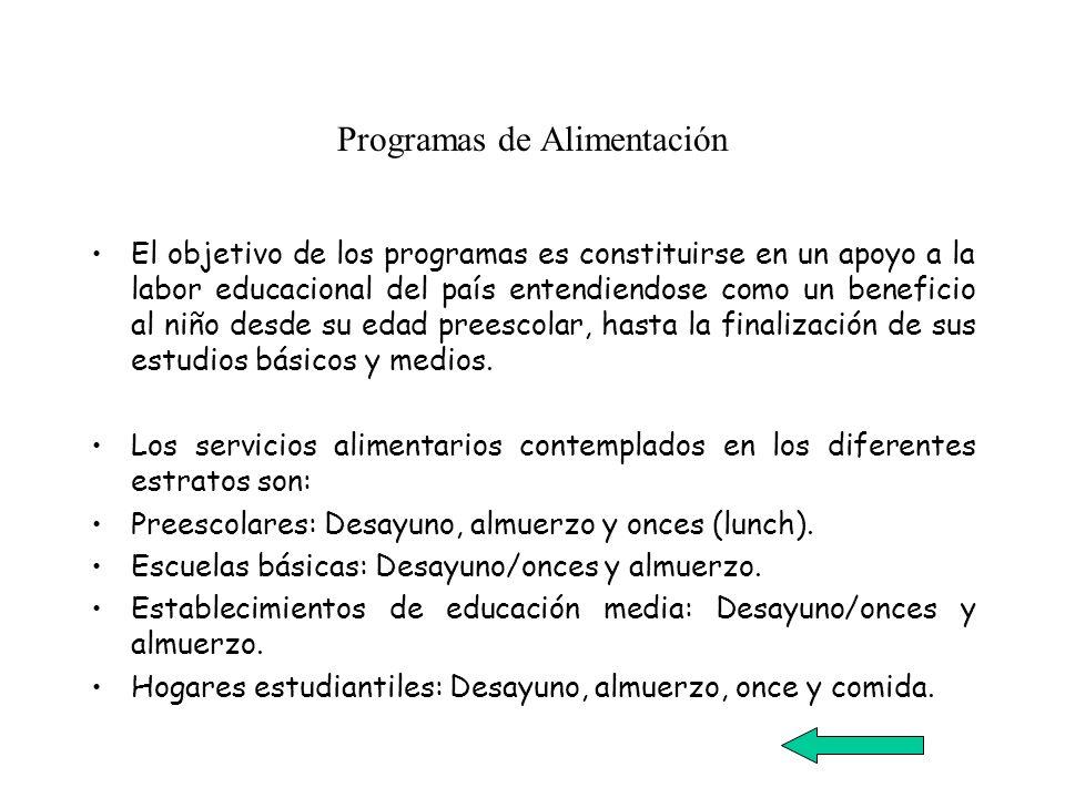 Programas de Alimentación El objetivo de los programas es constituirse en un apoyo a la labor educacional del país entendiendose como un beneficio al