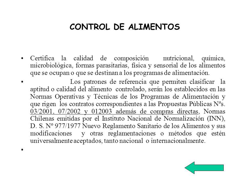 CONTROL DE ALIMENTOS Certifica la calidad de composición nutricional, química, microbiológica, formas parasitarias, física y sensorial de los alimento