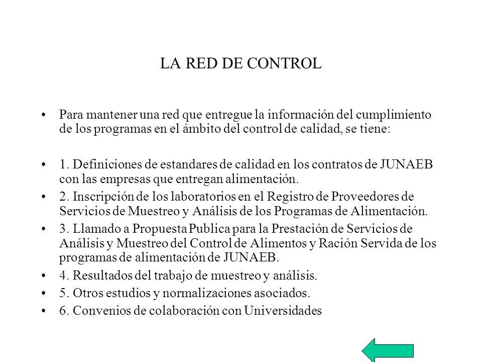 LA RED DE CONTROL Para mantener una red que entregue la información del cumplimiento de los programas en el ámbito del control de calidad, se tiene: 1