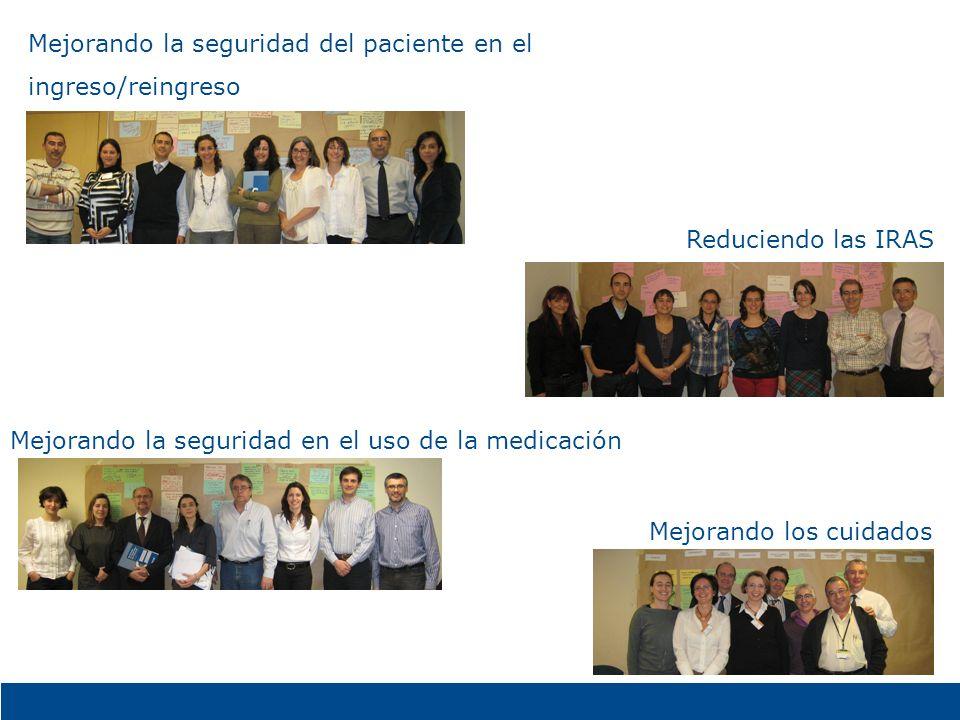 Mejorando la seguridad en el uso de la medicación Reduciendo las IRAS Mejorando los cuidados Mejorando la seguridad del paciente en el ingreso/reingre
