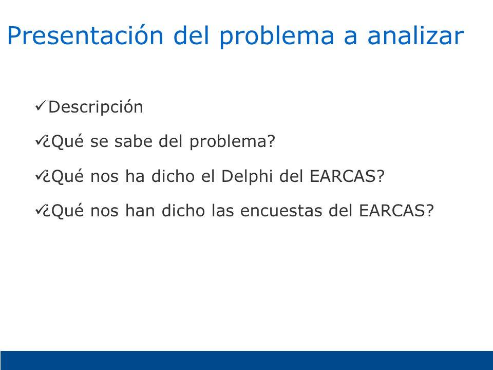 Presentación del problema a analizar Descripción ¿Qué se sabe del problema? ¿Qué nos ha dicho el Delphi del EARCAS? ¿Qué nos han dicho las encuestas d