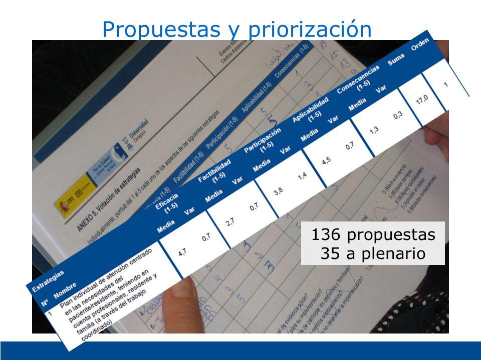 Propuestas y priorización 136 propuestas 35 a plenario