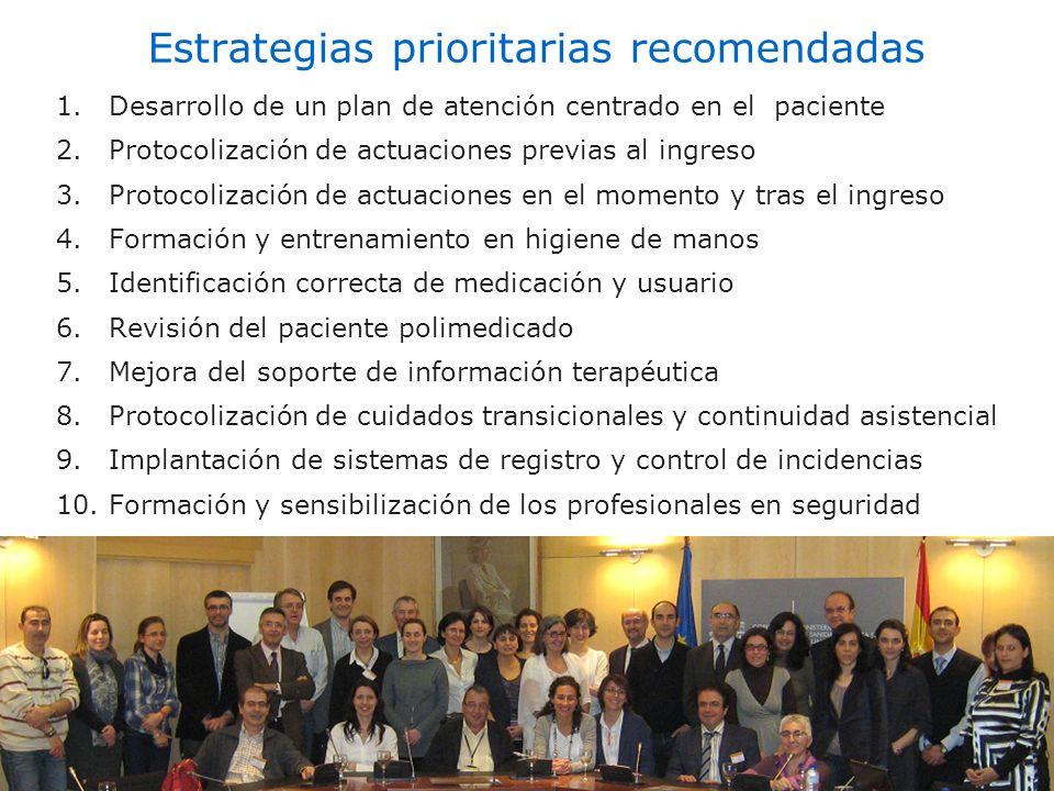 Estrategias prioritarias recomendadas 1.Desarrollo de un plan de atención centrado en el paciente 2.Protocolización de actuaciones previas al ingreso