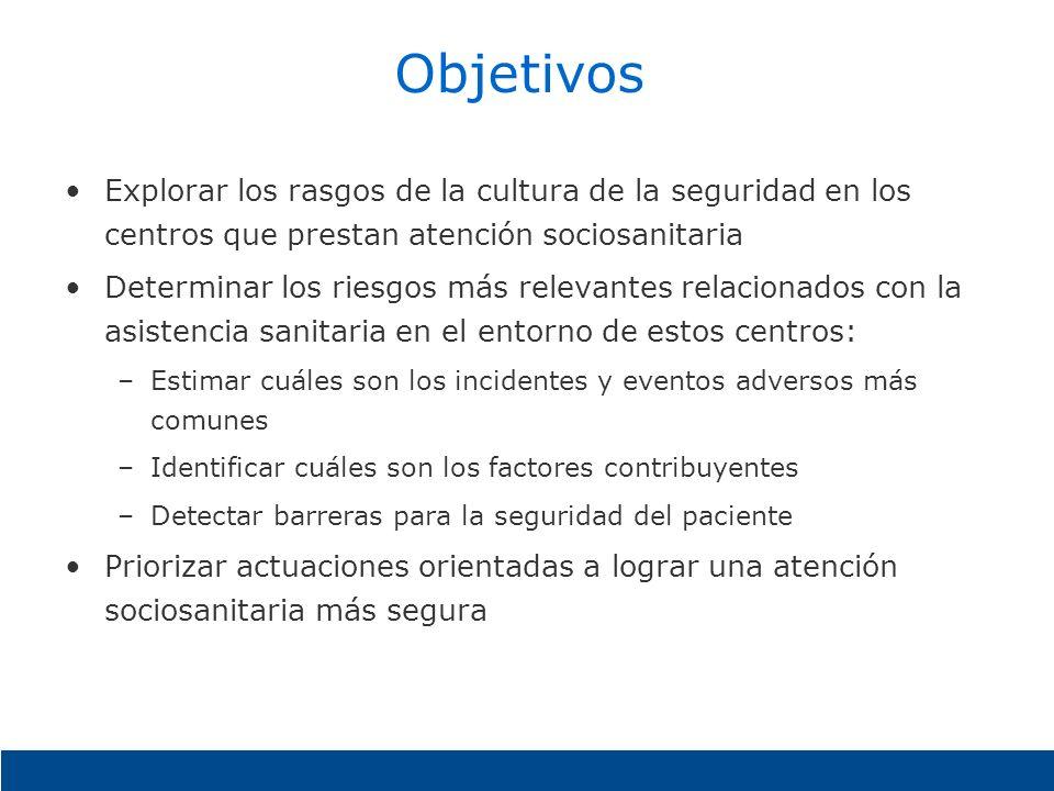 Objetivos Explorar los rasgos de la cultura de la seguridad en los centros que prestan atención sociosanitaria Determinar los riesgos más relevantes r