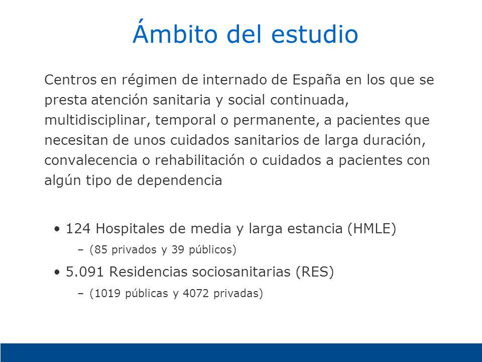 Ámbito del estudio Centros en régimen de internado de España en los que se presta atención sanitaria y social continuada, multidisciplinar, temporal o