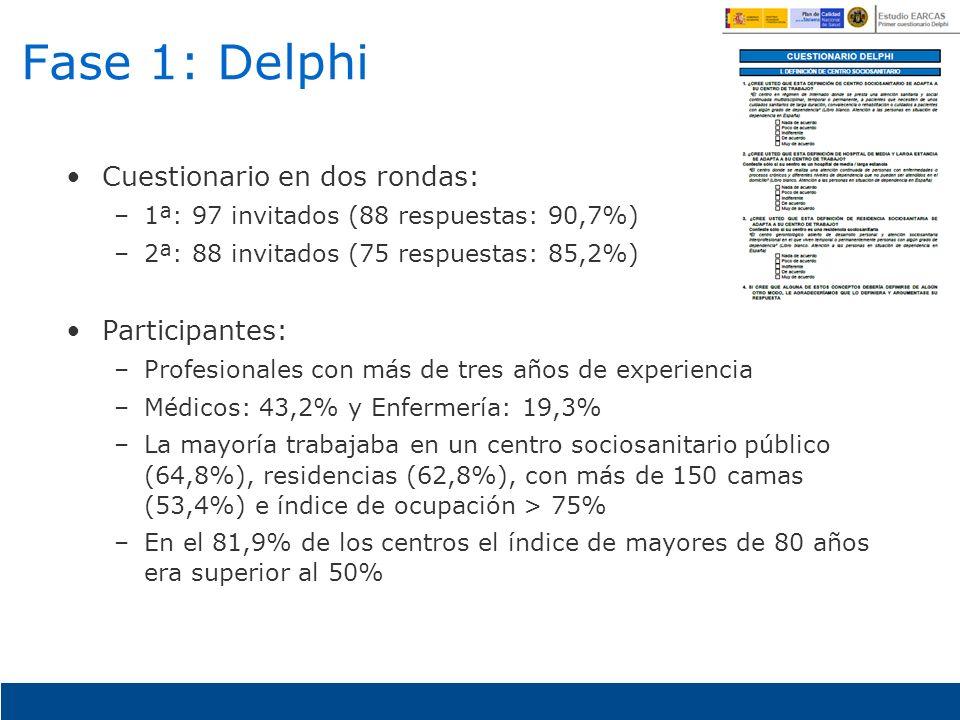 Fase 1: Delphi Cuestionario en dos rondas: –1ª: 97 invitados (88 respuestas: 90,7%) –2ª: 88 invitados (75 respuestas: 85,2%) Participantes: –Profesion