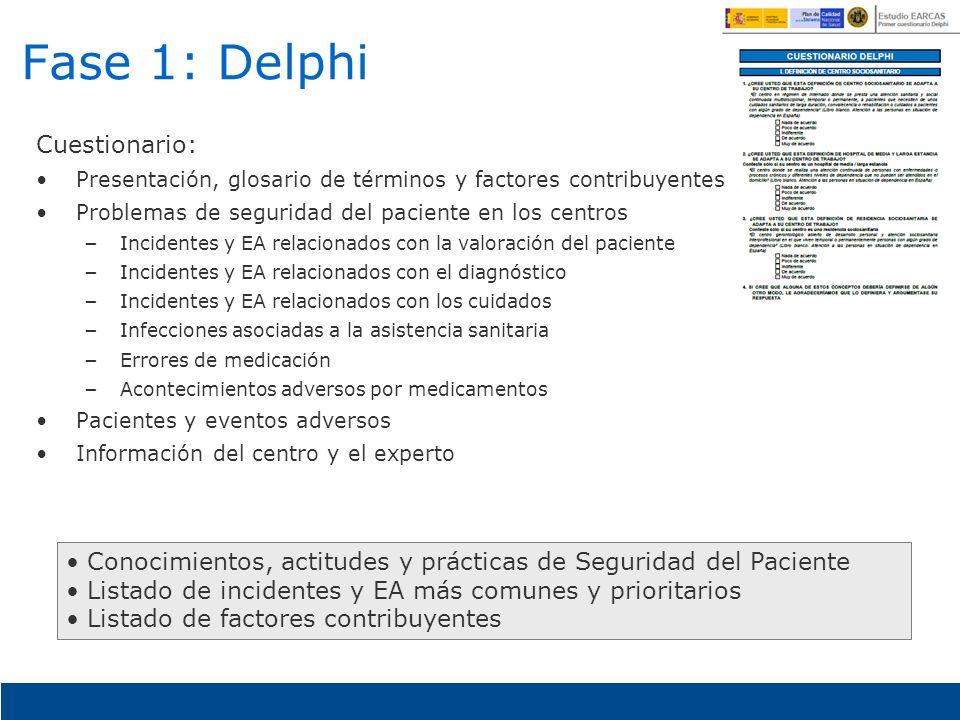 Fase 1: Delphi Cuestionario: Presentación, glosario de términos y factores contribuyentes Problemas de seguridad del paciente en los centros Incidente