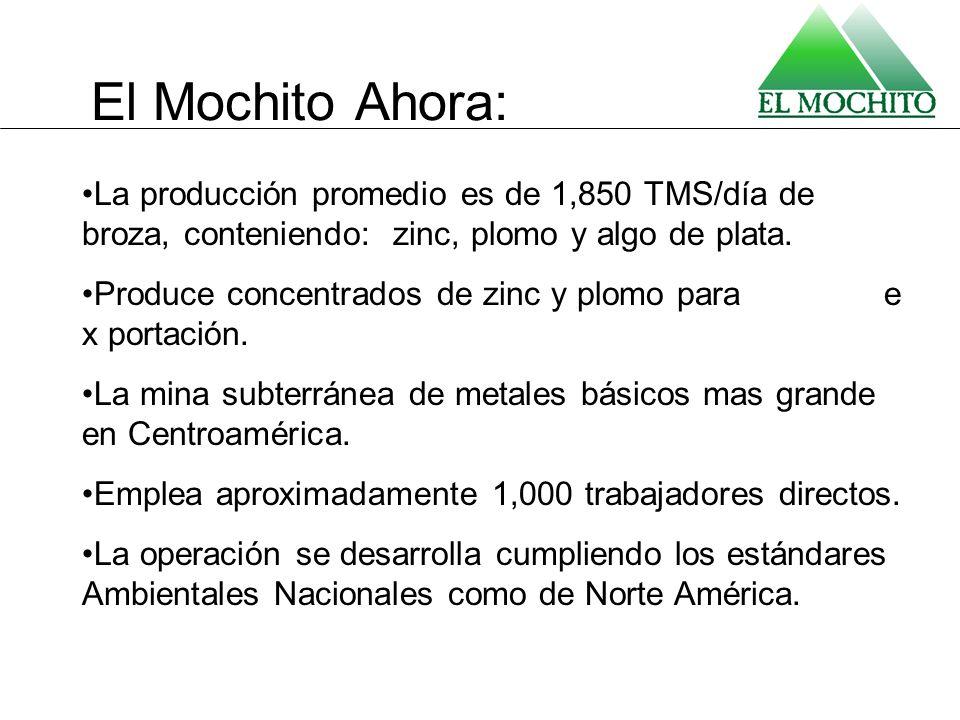 El Mochito Ahora: La producción promedio es de 1,850 TMS/día de broza, conteniendo: zinc, plomo y algo de plata. Produce concentrados de zinc y plomo