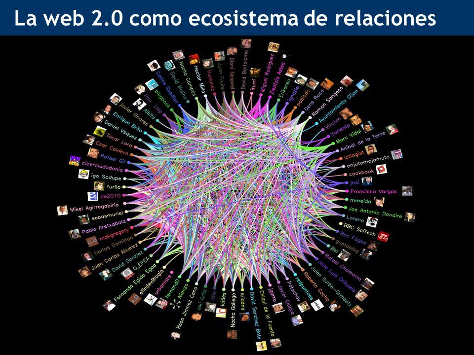 La web 2.0 como ecosistema de relaciones