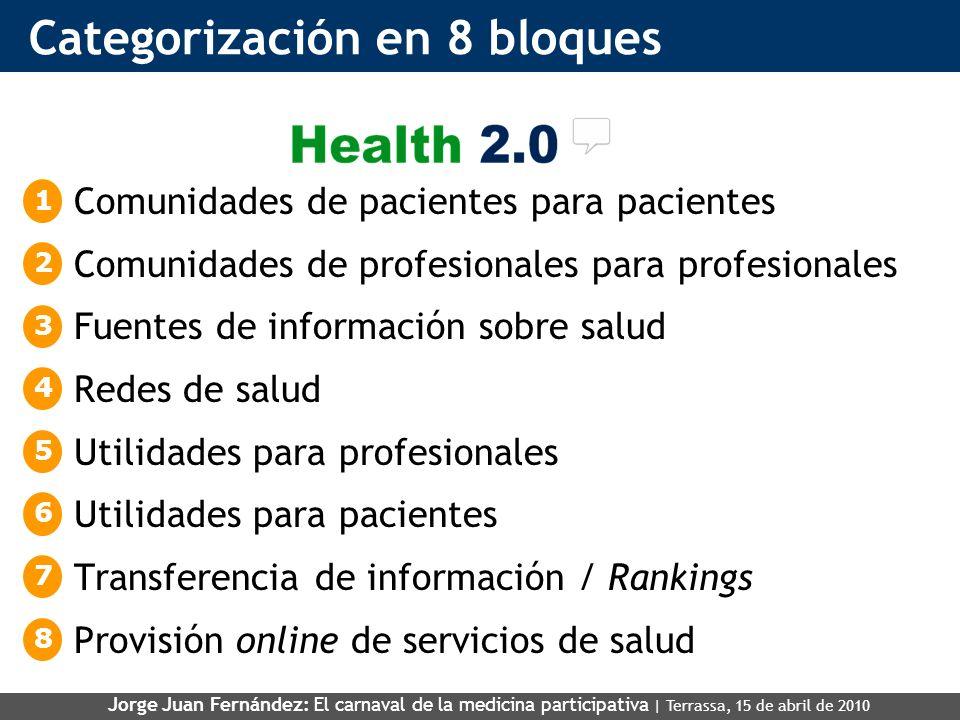 Categorización en 8 bloques Comunidades de pacientes para pacientes Comunidades de profesionales para profesionales Fuentes de información sobre salud