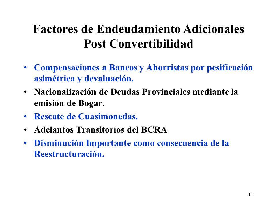 11 Factores de Endeudamiento Adicionales Post Convertibilidad Compensaciones a Bancos y Ahorristas por pesificación asimétrica y devaluación.