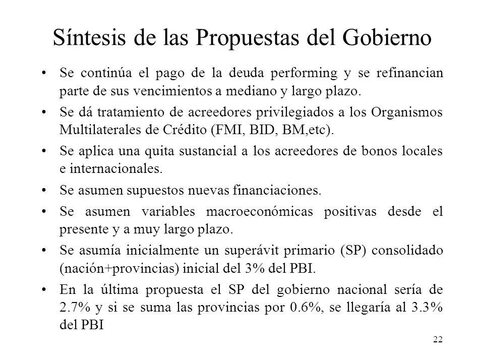 22 Síntesis de las Propuestas del Gobierno Se continúa el pago de la deuda performing y se refinancian parte de sus vencimientos a mediano y largo plazo.