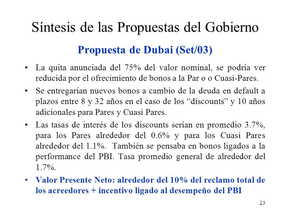 23 Síntesis de las Propuestas del Gobierno Propuesta de Dubai (Set/03) La quita anunciada del 75% del valor nominal, se podría ver reducida por el ofrecimiento de bonos a la Par o o Cuasi-Pares.