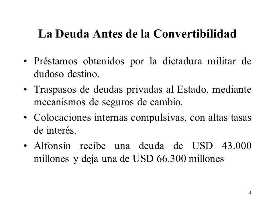 4 La Deuda Antes de la Convertibilidad Préstamos obtenidos por la dictadura militar de dudoso destino.