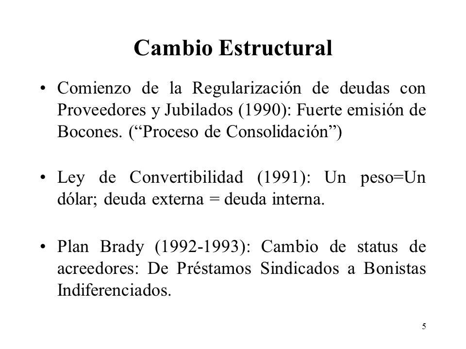 6 Mecánica del Endeudamiento en la Convertibilidad Intereses: Se pagaban con recursos presupuestarios.
