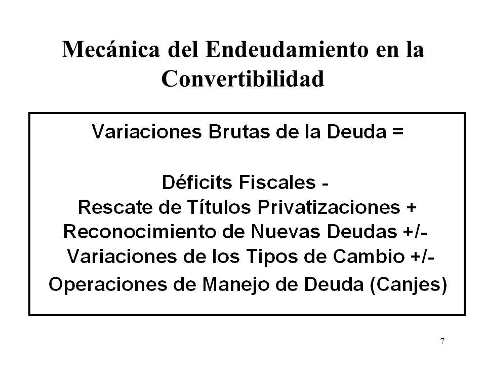 7 Mecánica del Endeudamiento en la Convertibilidad