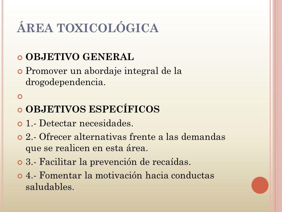 ÁREA TOXICOLÓGICA OBJETIVO GENERAL Promover un abordaje integral de la drogodependencia. OBJETIVOS ESPECÍFICOS 1.- Detectar necesidades. 2.- Ofrecer a