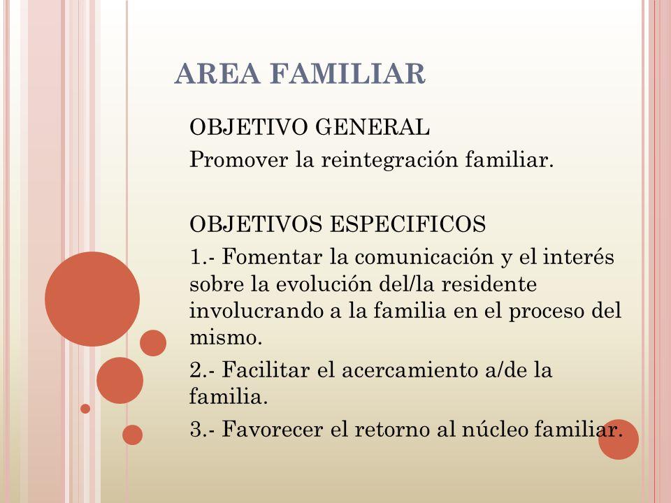 AREA FAMILIAR OBJETIVO GENERAL Promover la reintegración familiar. OBJETIVOS ESPECIFICOS 1.- Fomentar la comunicación y el interés sobre la evolución