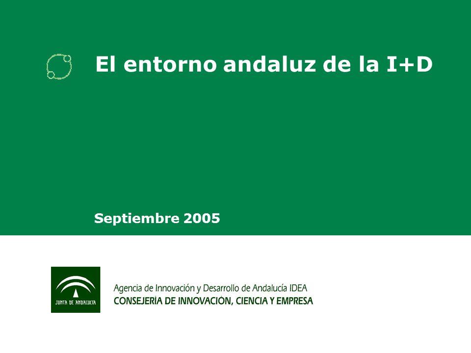 El entorno andaluz de la I+D Septiembre 2005