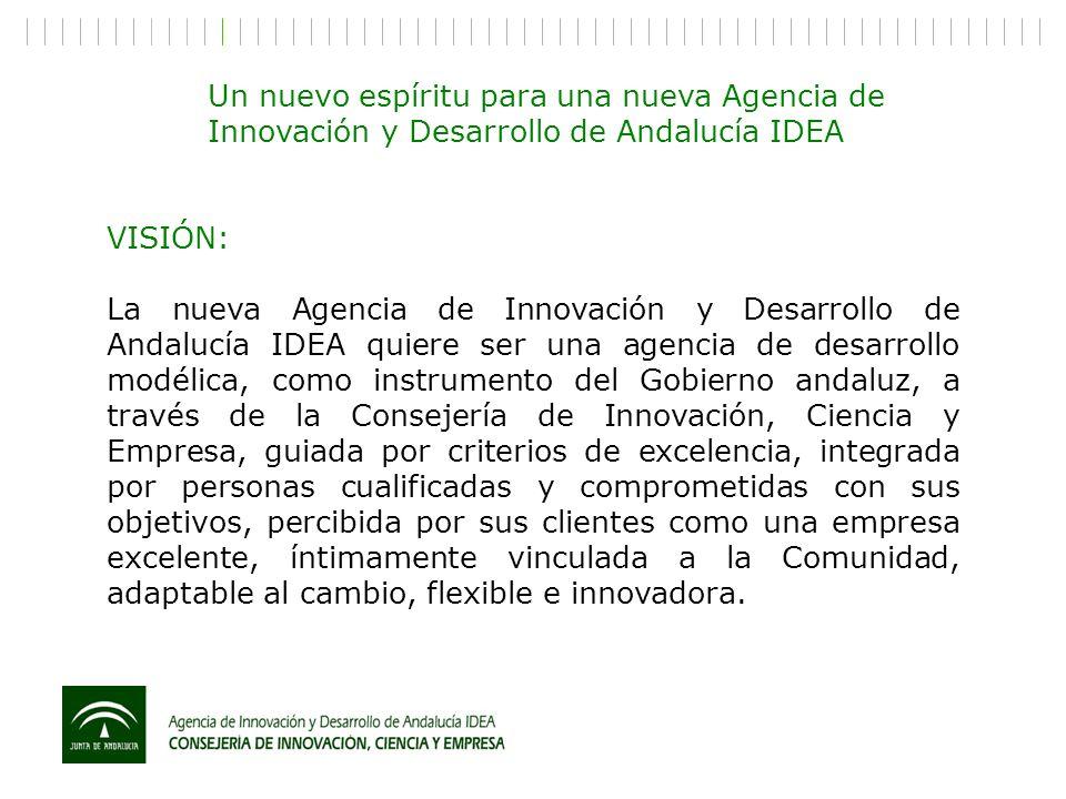 VISIÓN: La nueva Agencia de Innovación y Desarrollo de Andalucía IDEA quiere ser una agencia de desarrollo modélica, como instrumento del Gobierno and