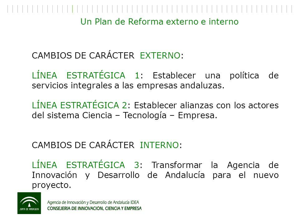CAMBIOS DE CARÁCTER EXTERNO: LÍNEA ESTRATÉGICA 1: Establecer una política de servicios integrales a las empresas andaluzas. LÍNEA ESTRATÉGICA 2: Estab