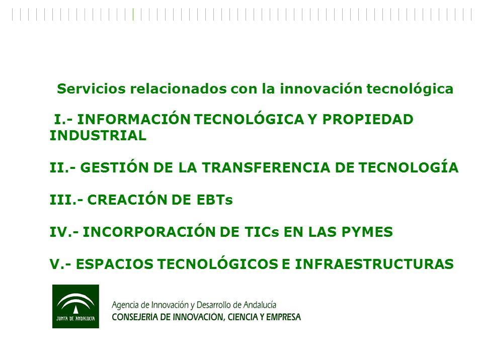 I.- INFORMACIÓN TECNOLÓGICA Y PROPIEDAD INDUSTRIAL II.- GESTIÓN DE LA TRANSFERENCIA DE TECNOLOGÍA III.- CREACIÓN DE EBTs IV.- INCORPORACIÓN DE TICs EN