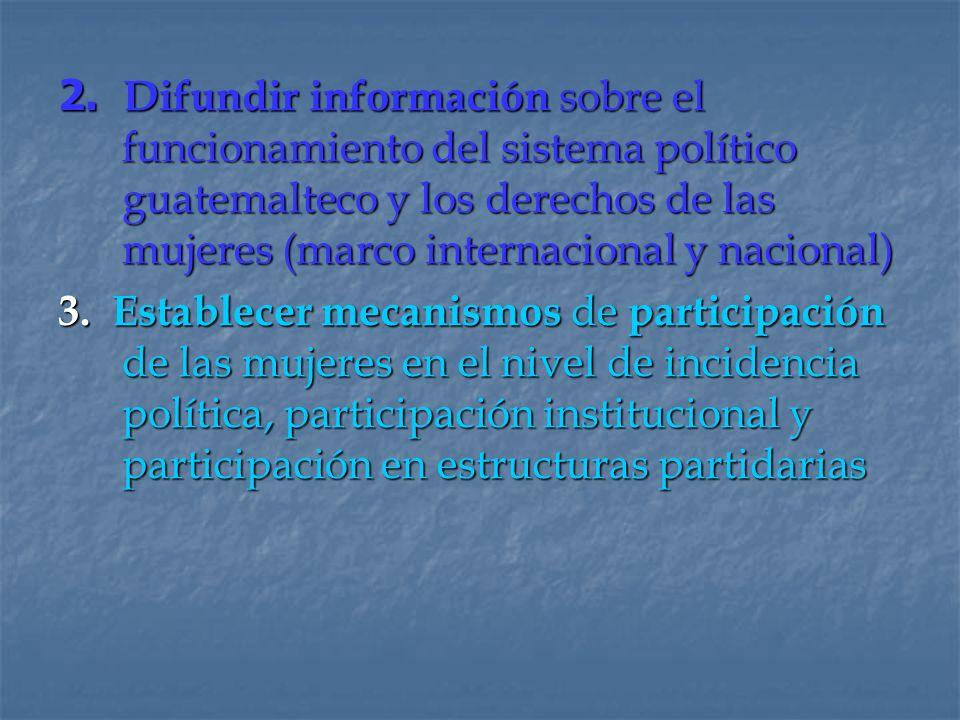 2. Difundir información sobre el funcionamiento del sistema político guatemalteco y los derechos de las mujeres (marco internacional y nacional) 3. Es
