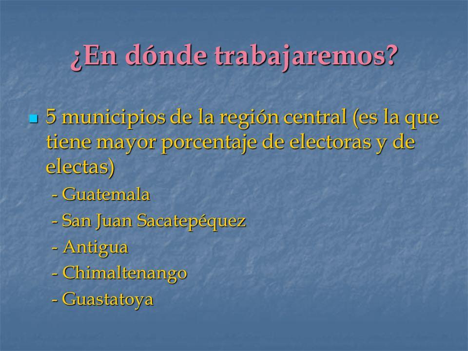 ¿En dónde trabajaremos? 5 municipios de la región central (es la que tiene mayor porcentaje de electoras y de electas) 5 municipios de la región centr