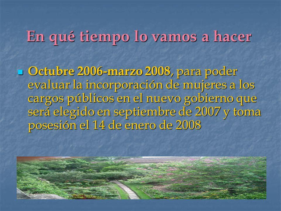 En qué tiempo lo vamos a hacer Octubre 2006-marzo 2008, para poder evaluar la incorporación de mujeres a los cargos públicos en el nuevo gobierno que
