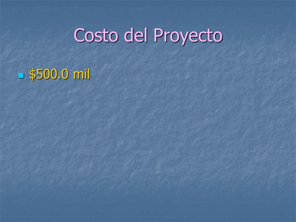 Costo del Proyecto $500.0 mil $500.0 mil