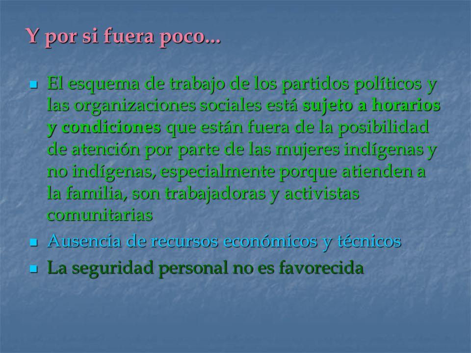 El esquema de trabajo de los partidos políticos y las organizaciones sociales está sujeto a horarios y condiciones que están fuera de la posibilidad d