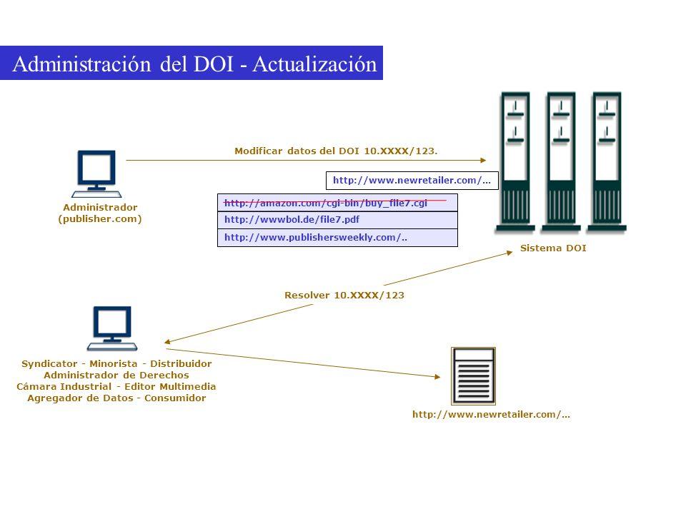 http://wwwbol.de/file7.pdf http://www.publishersweekly.com/.. http://amazon.com/cgi-bin/buy_file7.cgi Administración del DOI - Actualización Administr
